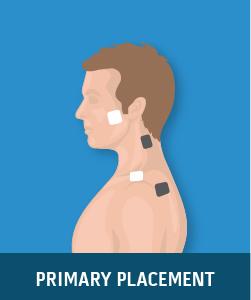Temporal Mandibular Joint Pain (TMJ)