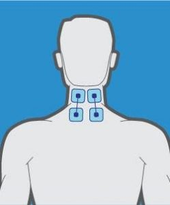 Pads Positioning Neck Pain